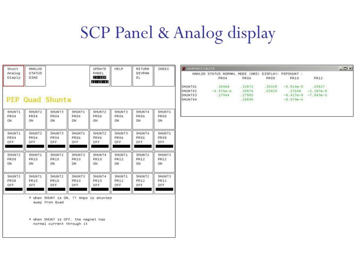 SCP Panel & Analog display