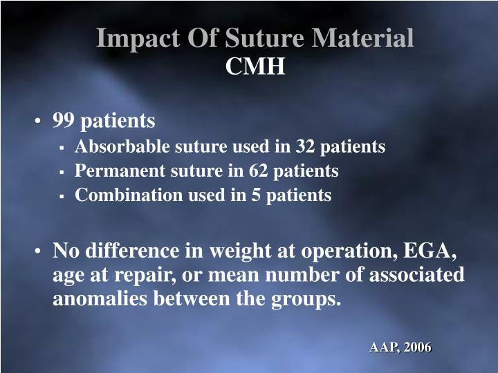 Impact Of Suture Material