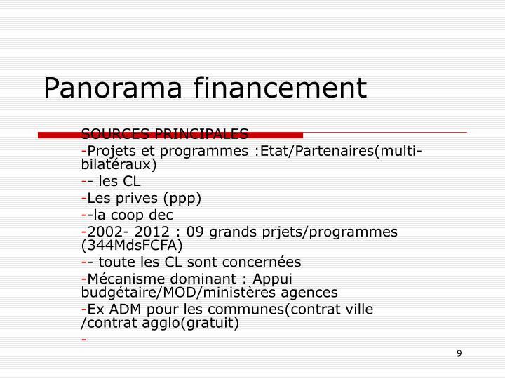 Panorama financement