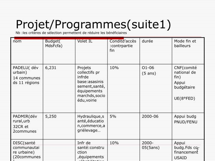 Projet/Programmes(suite1)