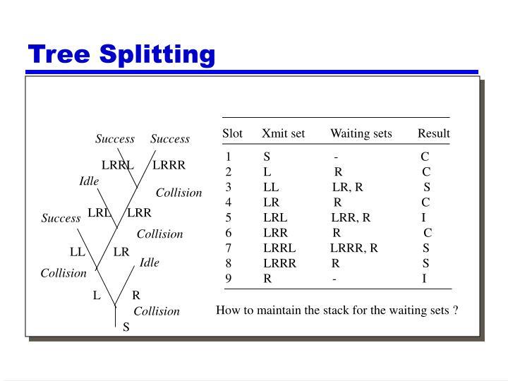 Tree Splitting
