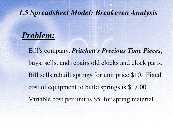 1.5 Spreadsheet Model: Breakeven Analysis