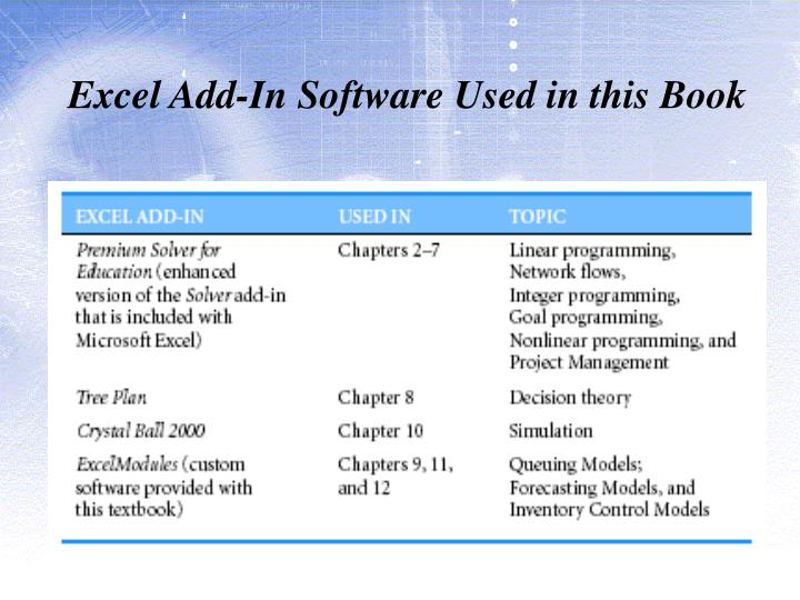 Excel Add-In Software Used in this Book