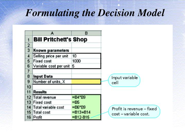 Formulating the Decision Model