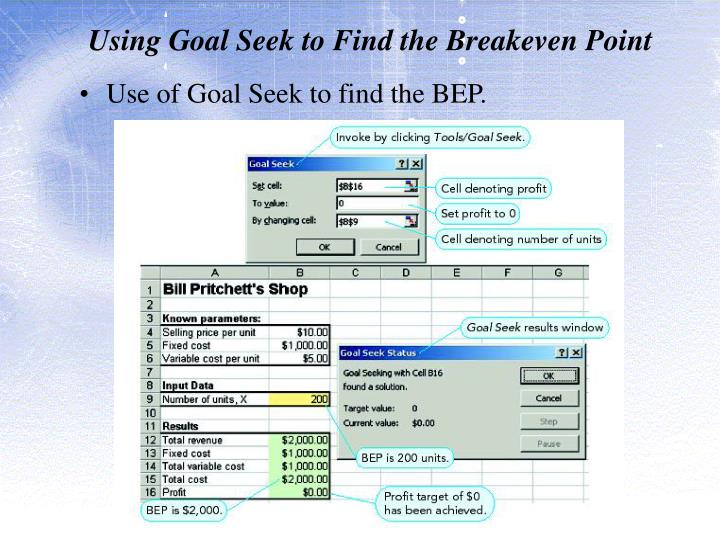 Using Goal Seek to Find the Breakeven Point