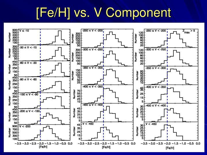 [Fe/H] vs. V Component