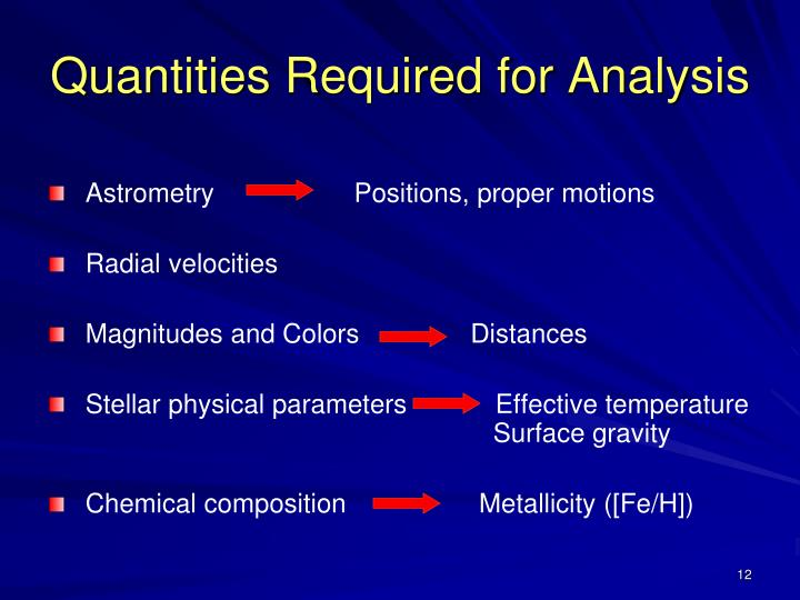 Quantities Required for Analysis