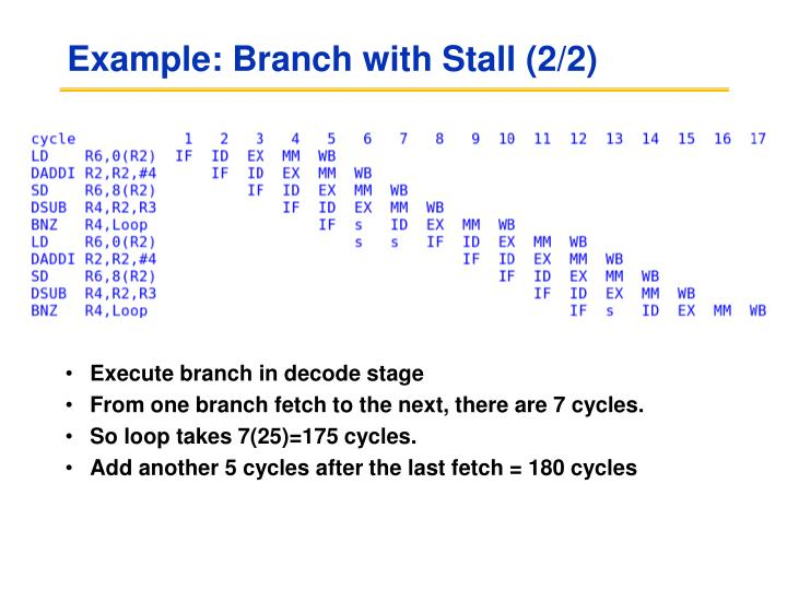 Example: Branch with Stall (2/2)