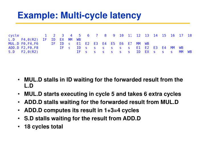 Example: Multi-cycle latency