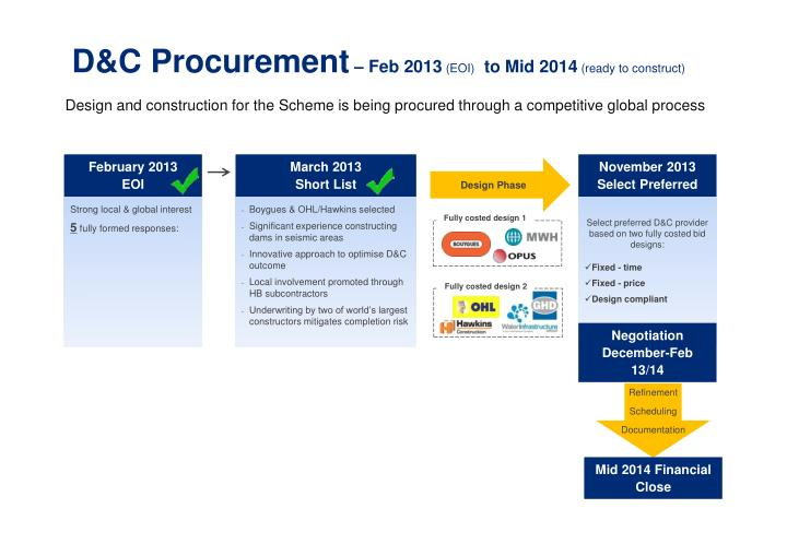 D&C Procurement