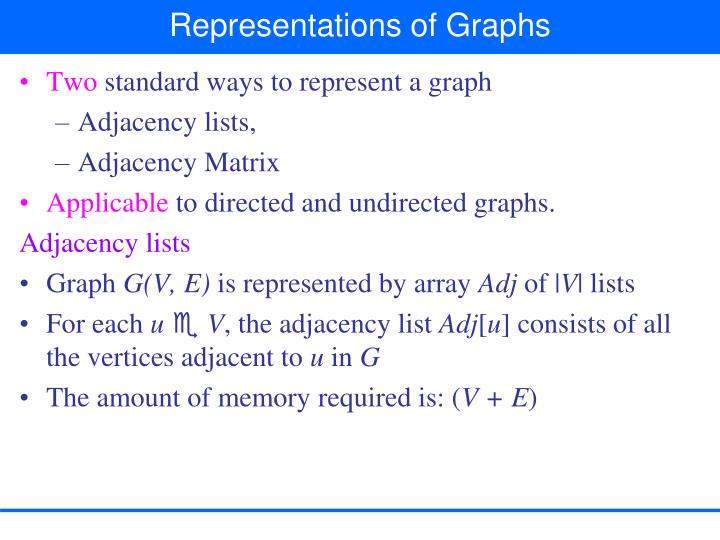Representations of Graphs