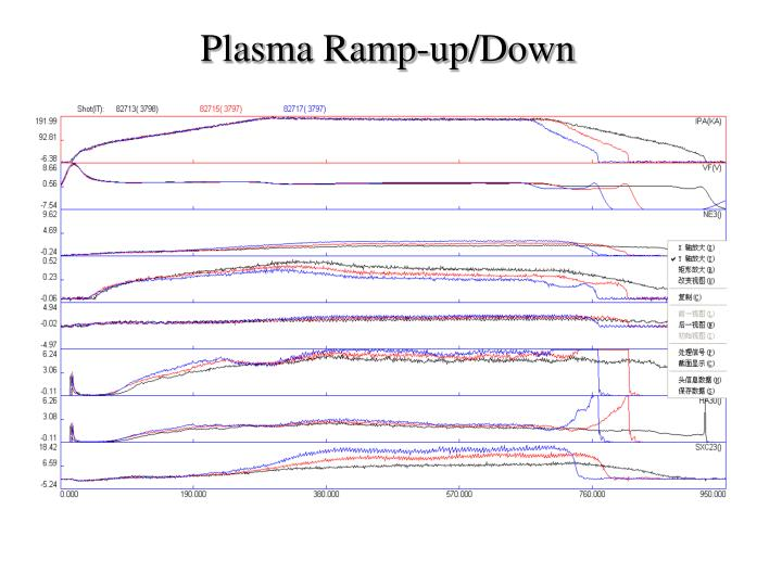 Plasma Ramp-up/Down