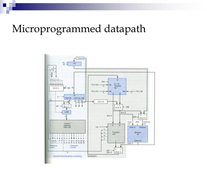 Microprogrammed datapath