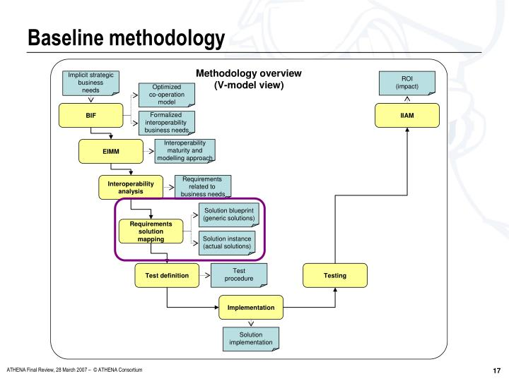 Baseline methodology