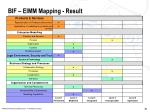 bif eimm mapping result