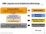 eimm integrated into the establishment methodology