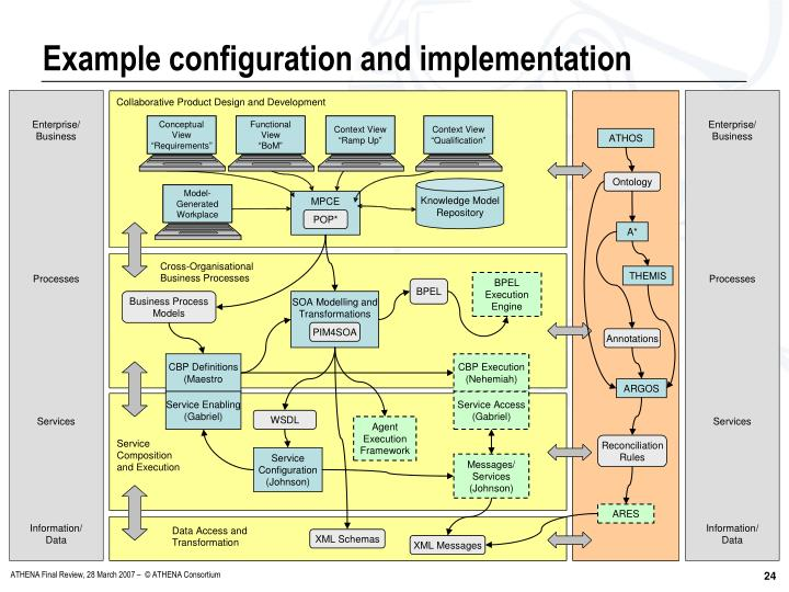 Example configuration and implementation