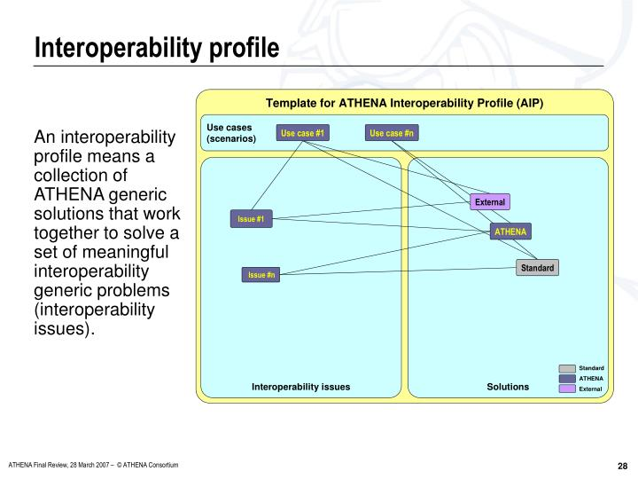 Interoperability profile