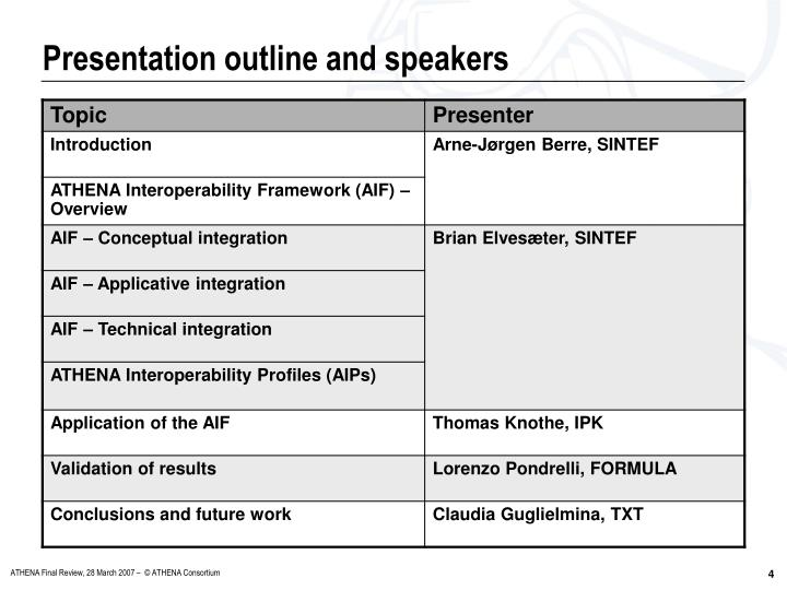 Presentation outline and speakers