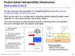 product based interoperability infrastructure deliverable d a4 3