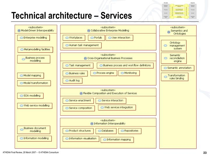 Technical architecture – Services