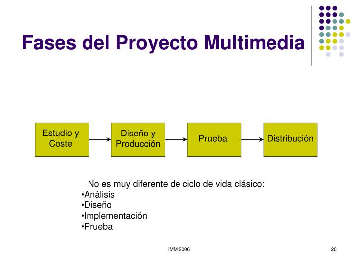 Fases del Proyecto Multimedia