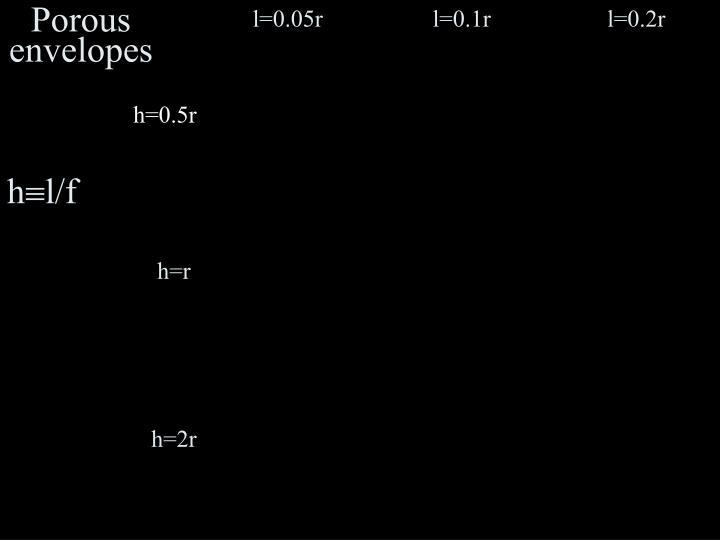 l=0.05r