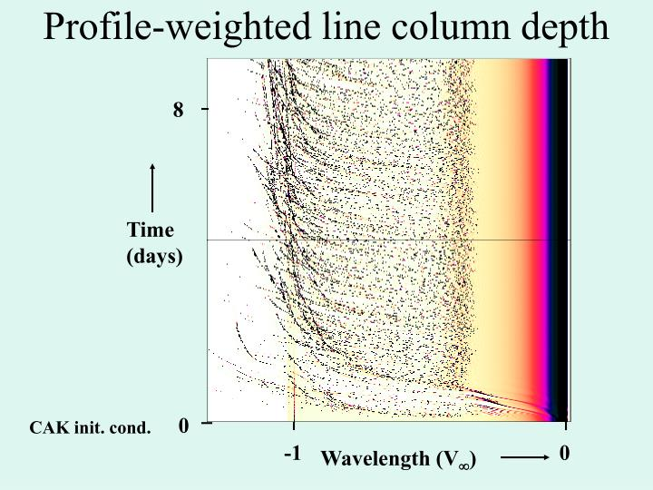 Profile-weighted line column depth