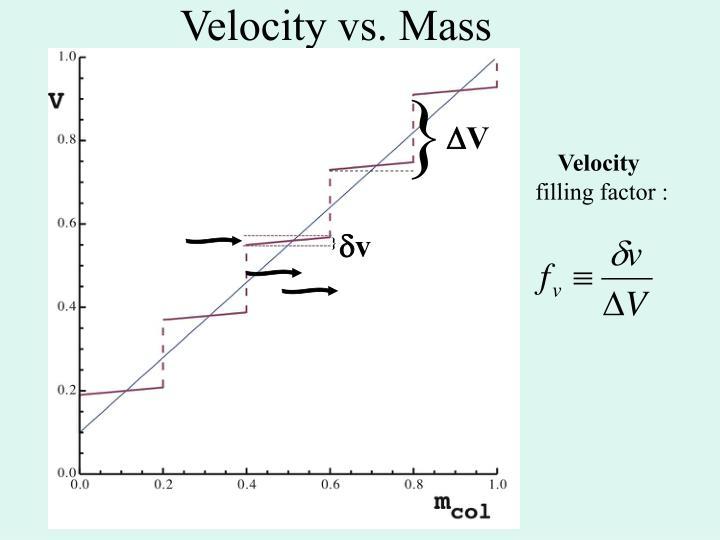 Velocity vs. Mass