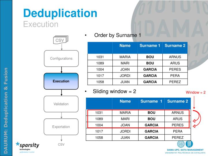 Deduplication