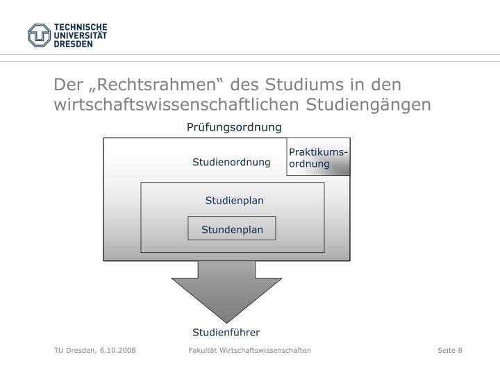 """Der """"Rechtsrahmen"""" des Studiums in den wirtschaftswissenschaftlichen Studiengängen"""
