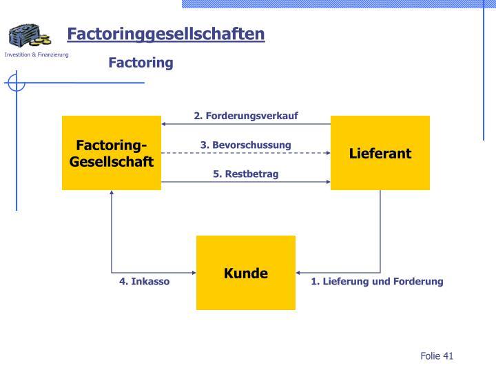 Factoringgesellschaften