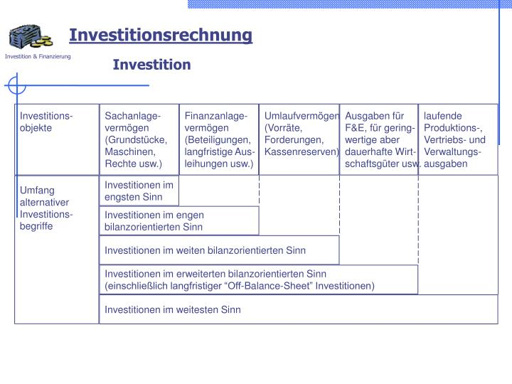 Investitionsrechnung