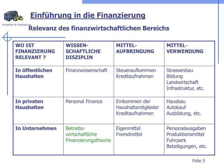 WO IST FINANZIERUNG RELEVANT ?