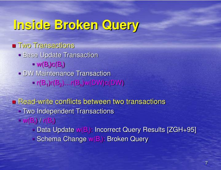 Inside Broken Query