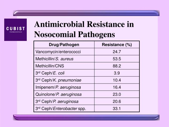Antimicrobial Resistance in Nosocomial Pathogens