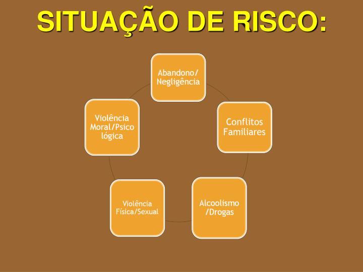 SITUAÇÃO DE RISCO: