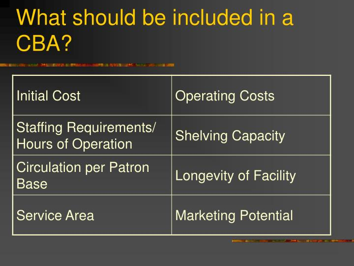 What should be included in a CBA?