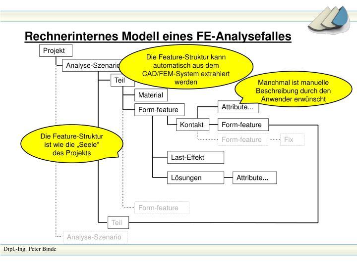 Die Feature-Struktur kann automatisch aus dem CAD/FEM-System extrahiert werden