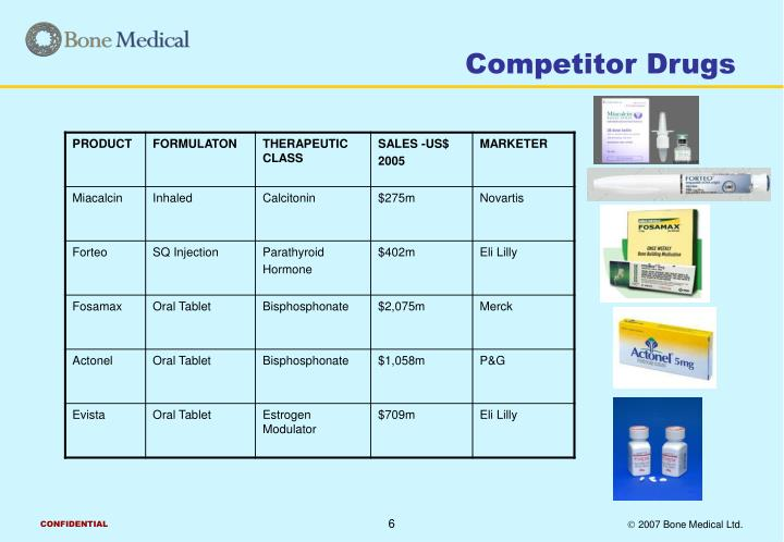 Competitor Drugs
