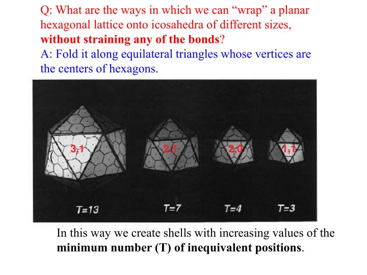 "Q: What are the ways in which we can ""wrap"" a planar hexagonal lattice onto icosahedra of different sizes,"