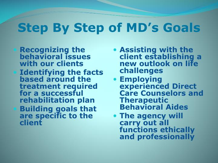 Step By Step of MD's Goals