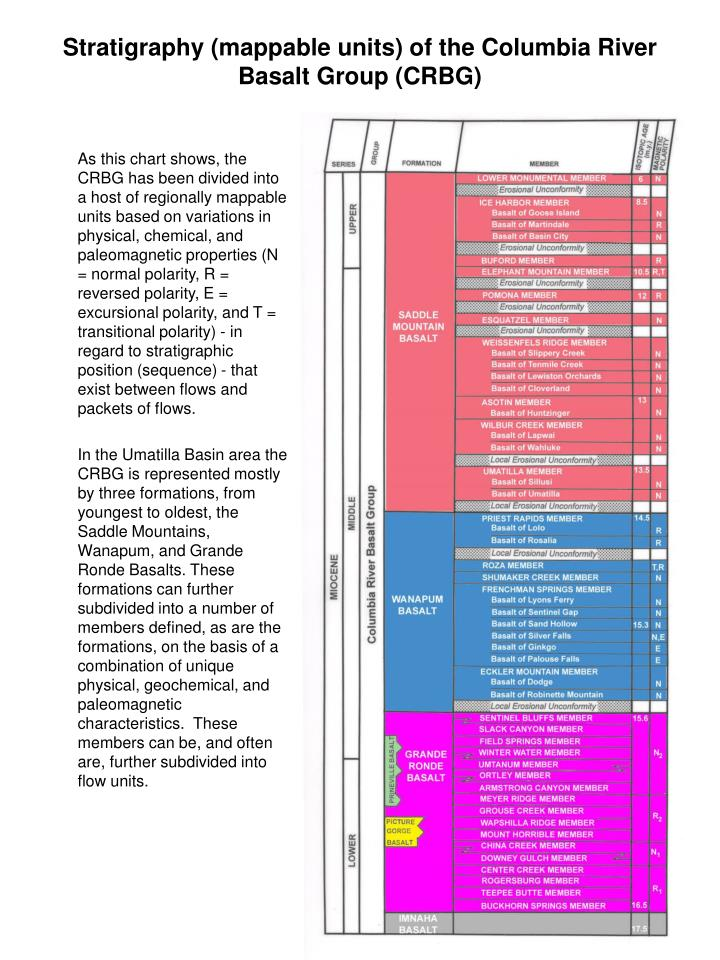 Stratigraphy mappable units of the columbia river basalt group crbg