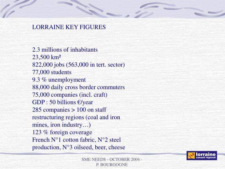 LORRAINE KEY FIGURES
