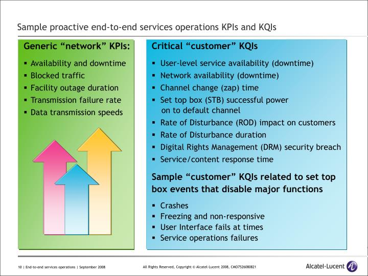 Sample proactive end-to-end services operations KPIs and KQIs