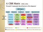 6 cbr matrix who 2010