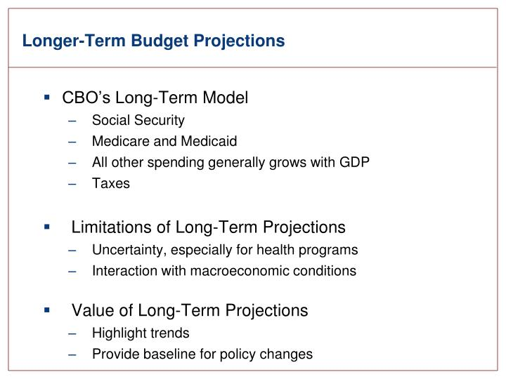 Longer-Term Budget Projections
