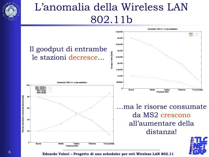L'anomalia della Wireless LAN 802.11b