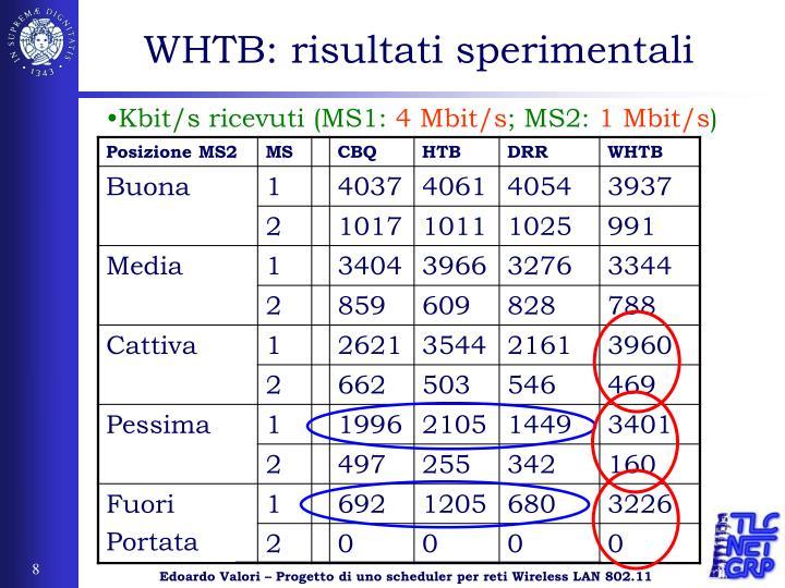 WHTB: risultati sperimentali
