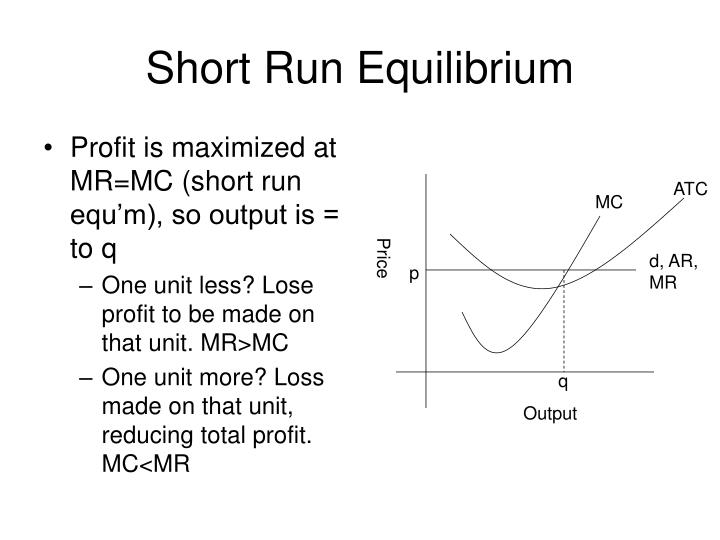 Short Run Equilibrium